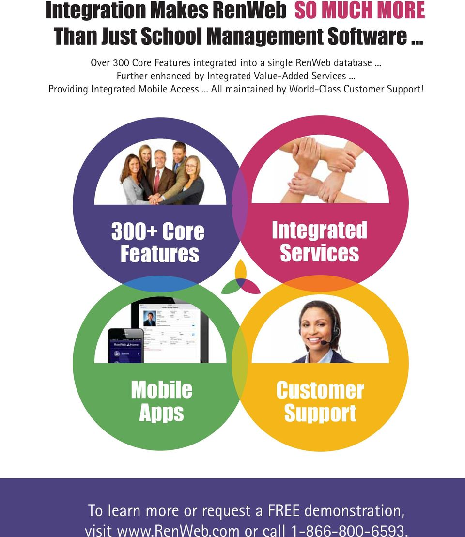 .. - Further enhanced by Integrated Value-Added Services... Providing Integrated Mobile Access.