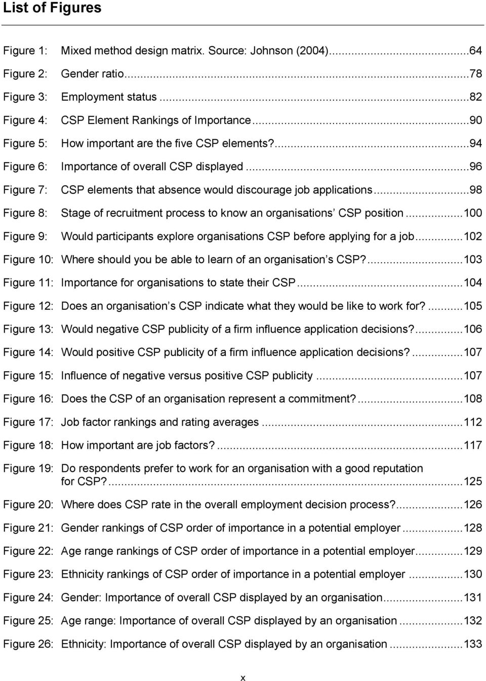 ..98 Figure 8: Stage of recruitment process to know an organisations CSP position... 100 Figure 9: Would participants explore organisations CSP before applying for a job.