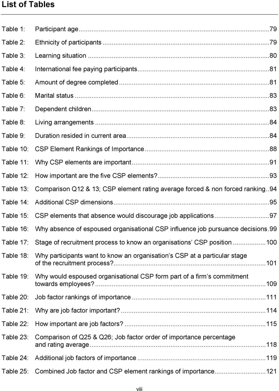 ..84 Table 10: CSP Element Rankings of Importance...88 Table 11: Why CSP elements are important...91 Table 12: How important are the five CSP elements?