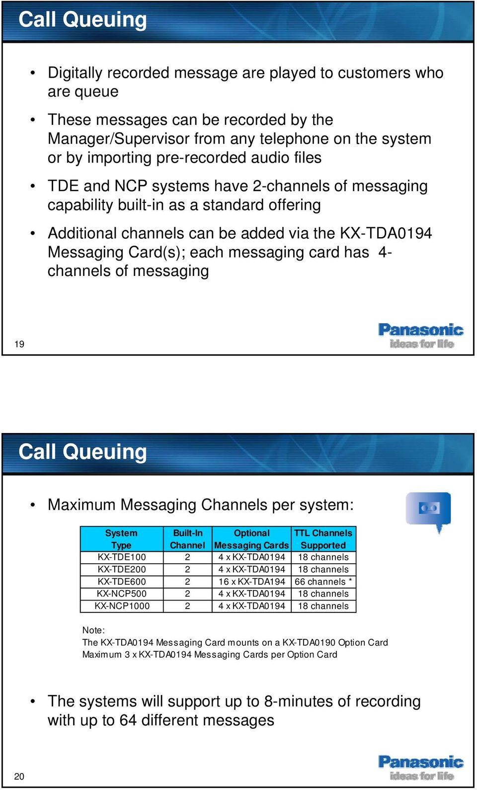 4- channels of messaging 19 Call Queuing Maximum Messaging Channels per system: System Type Built-In Channel Optional Messaging Cards TTL Channels Supported KX-TDE100 2 4 x KX-TDA0194 18 channels