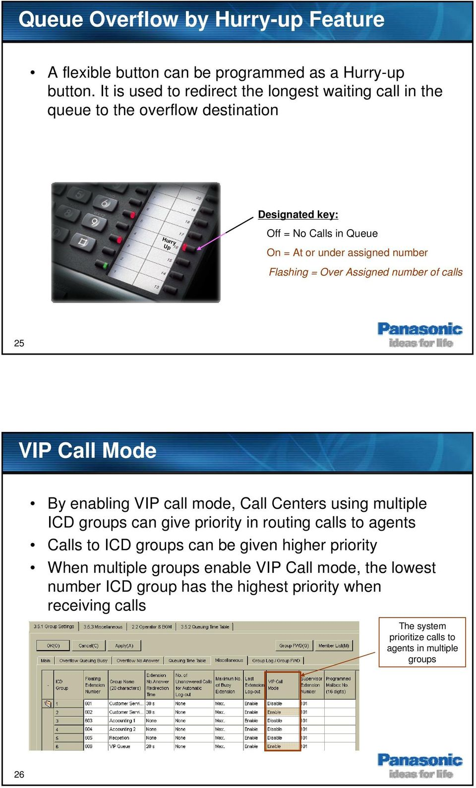number Flashing = Over Assigned number of calls 25 VIP Call Mode By enabling VIP call mode, Call Centers using multiple ICD groups can give priority in routing