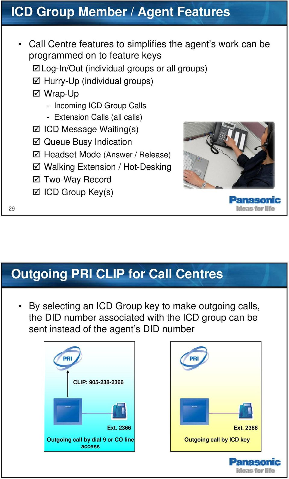 Walking Extension / Hot-Desking Two-Way Record ICD Group Key(s) Outgoing PRI CLIP for Call Centres By selecting an ICD Group key to make outgoing calls, the DID number