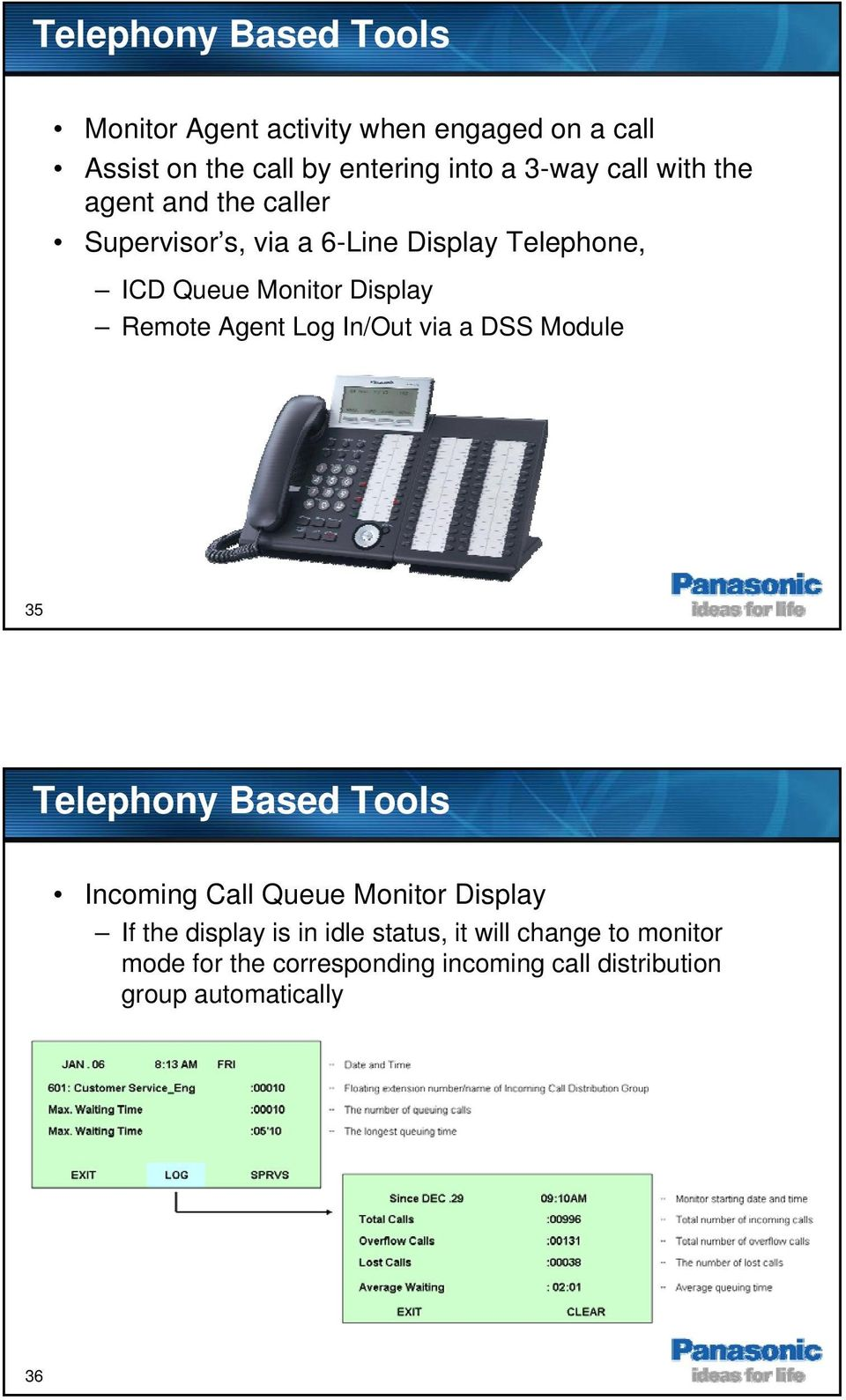 Agent Log In/Out via a DSS Module 35 Telephony Based Tools Incoming Call Queue Monitor Display If the display is