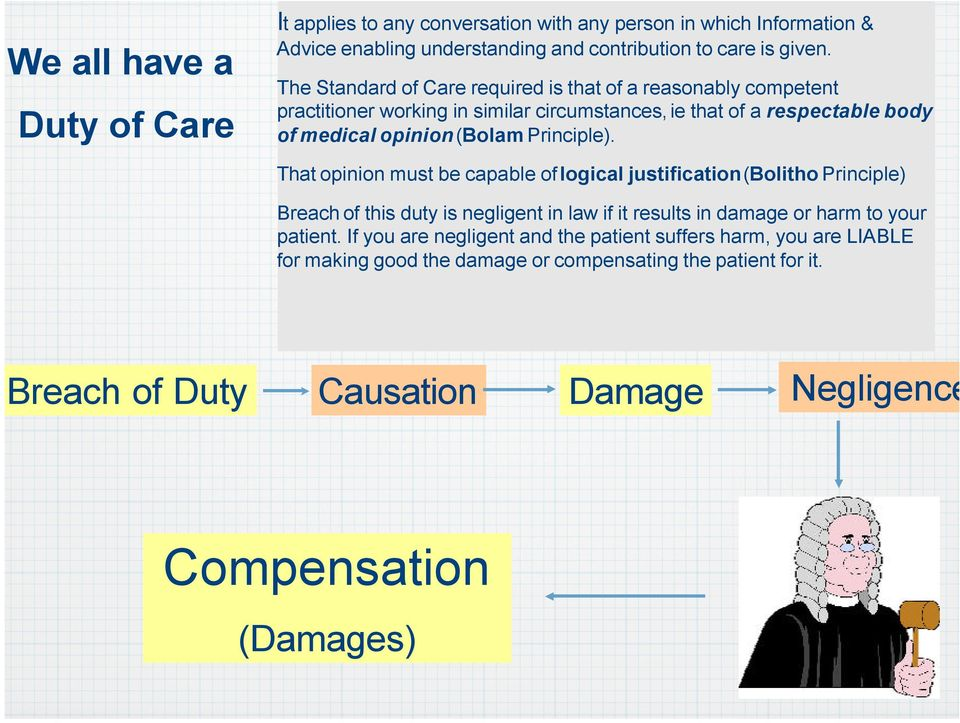 Principle). That opinion must be capable of logical justification (Bolitho Principle) Breach of this duty is negligent in law if it results in damage or harm to your patient.
