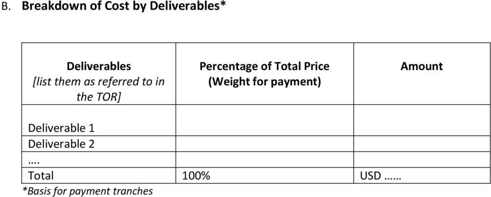 Total Price (Weight for payment) Amount Deliverable 1