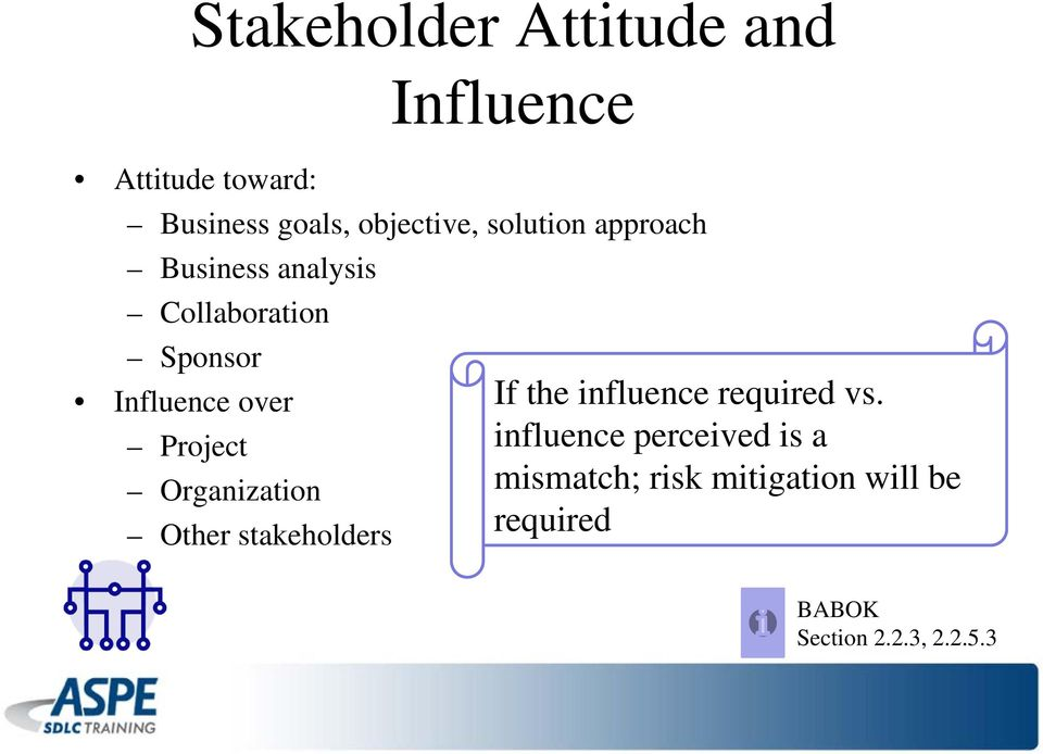 Project Organization Other stakeholders If the influence required vs.