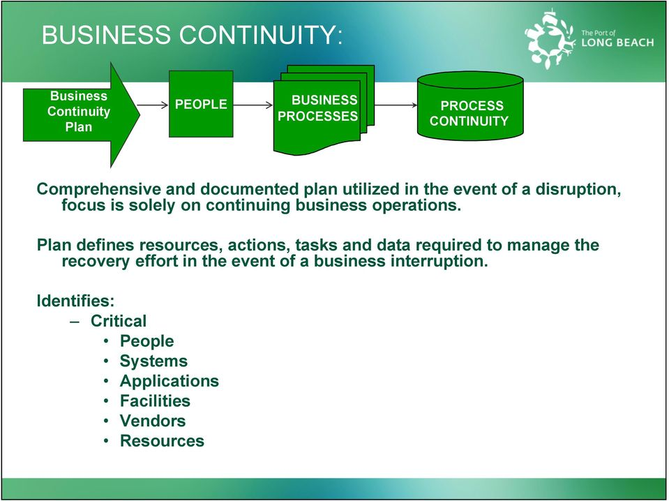 Scope Of Business Plan
