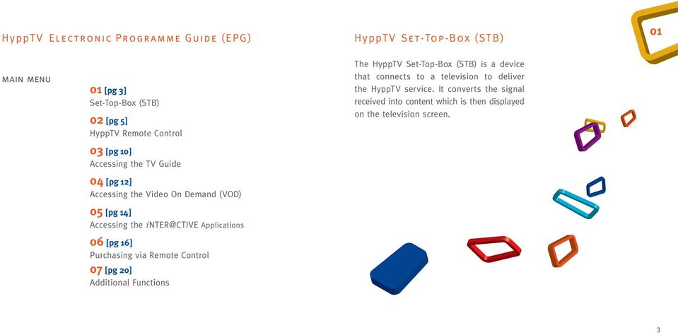 Applications 06 [pg 16] Purchasing via Remote Control 07 [pg 20] Additional Functions The HyppTV Set-Top-Box (STB) is a device that