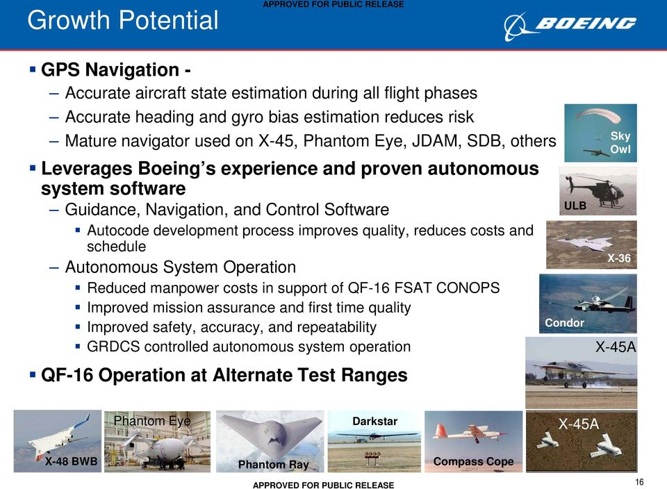costs and schedule Autonomous System Operation Reduced manpower costs in support of QF-16 FSAT CONOPS Improved mission assurance and first time quality Improved safety, accuracy, and