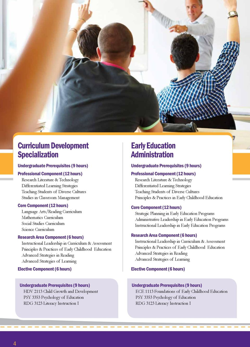 Leadership in Curriculum & Assessment Principles & Practices of Early Childhood Education Advanced Strategies in Reading Advanced Strategies of Learning Elective Component (6 hours) Early Education
