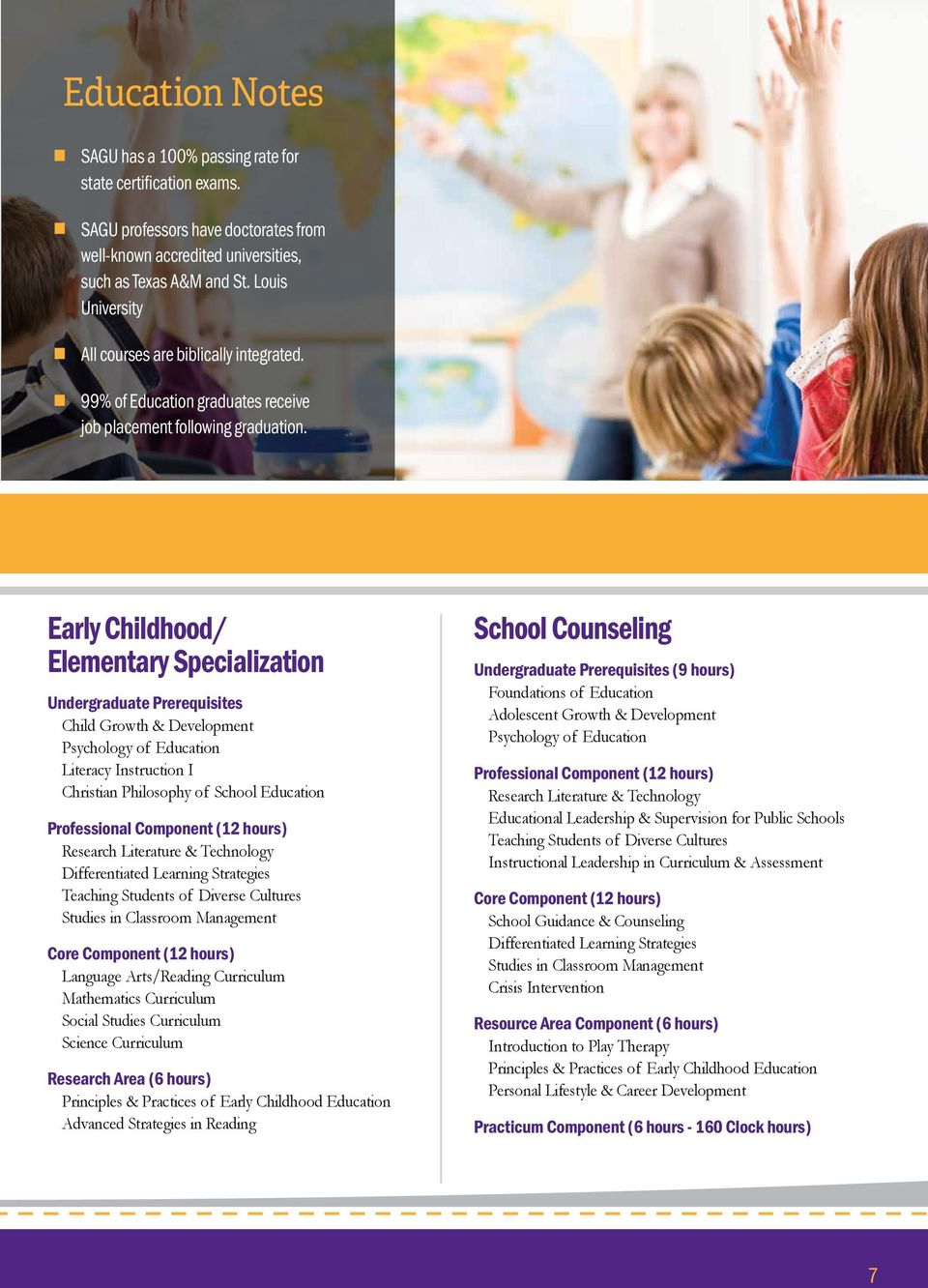 Early Childhood/ Elementary Specialization Undergraduate Prerequisites Child Growth & Development Psychology of Education Literacy Instruction I Christian Philosophy of School Education Professional