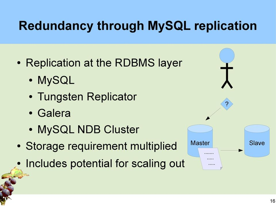 Galera MySQL NDB Cluster Storage requirement