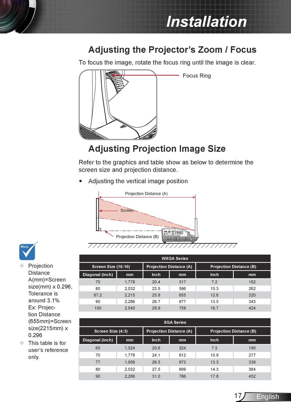 y Adjusting the vertical image position Projection Distance (A) Screen Projection Distance (B) Projection Distance A(mm)=Screen size(mm) x 0.296, Tolerance is around 3.