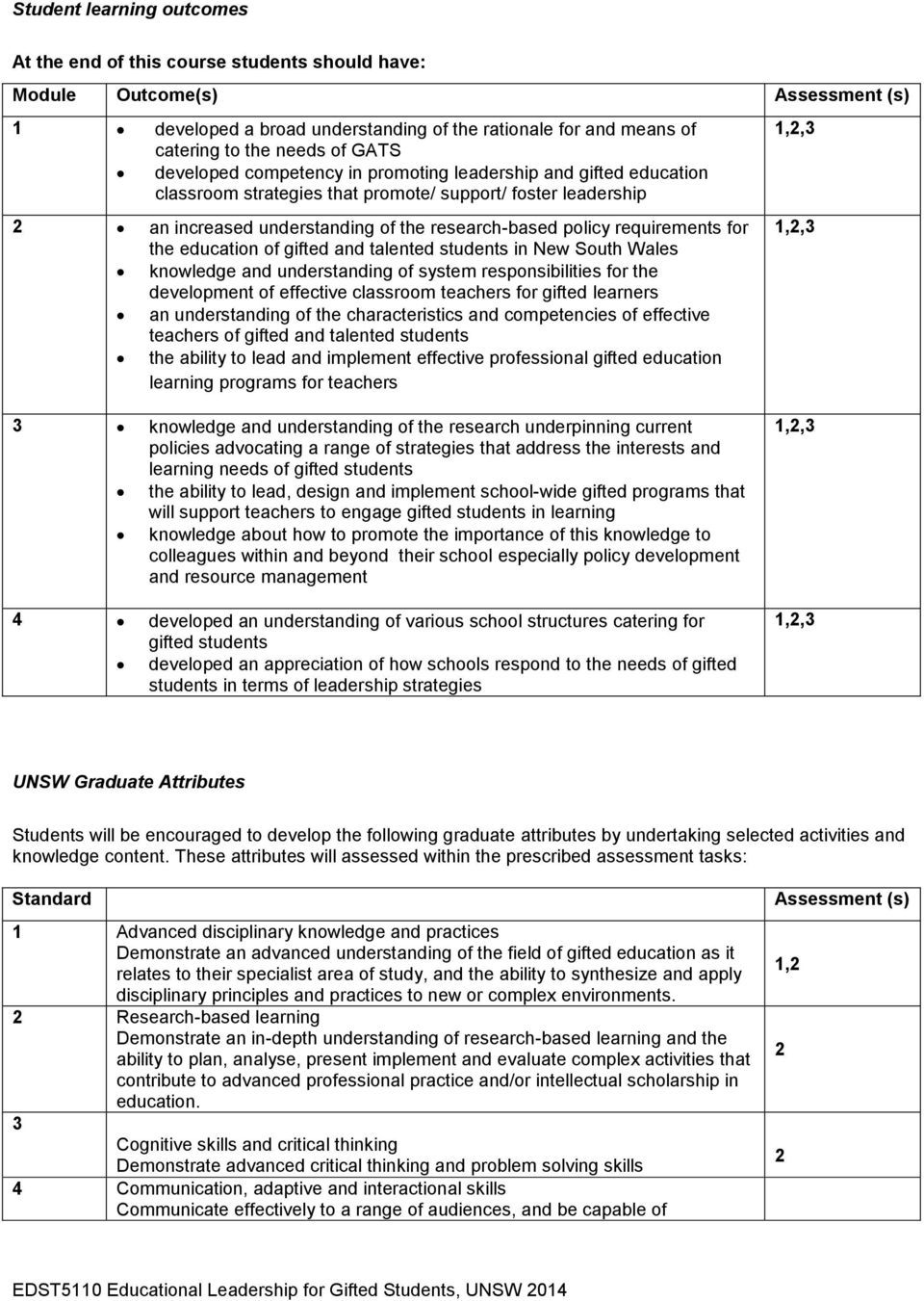 requirements for the education of gifted and talented students in New South Wales knowledge and understanding of system responsibilities for the development of effective classroom teachers for gifted