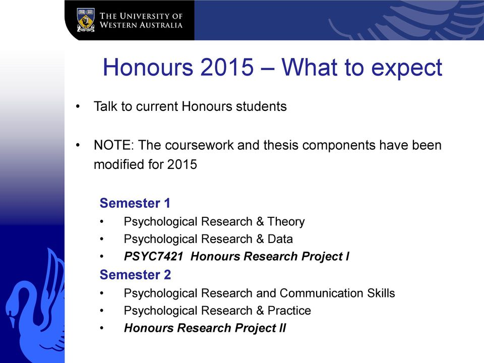 Psychological Research & Data PSYC7421 Honours Research Project I Semester 2 Psychological