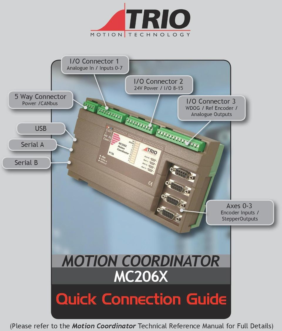 Serial B Axes 0-3 Encoder Inputs / StepperOutputs MOTION COORDINATOR MC206X Quick