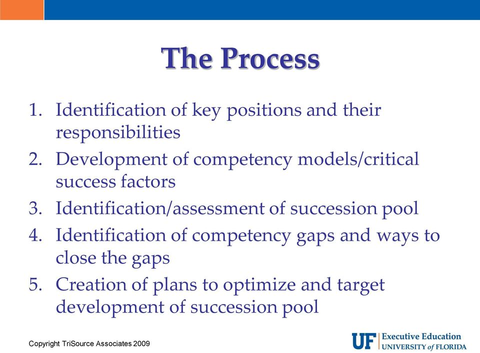 Identification/assessment of succession pool 4.