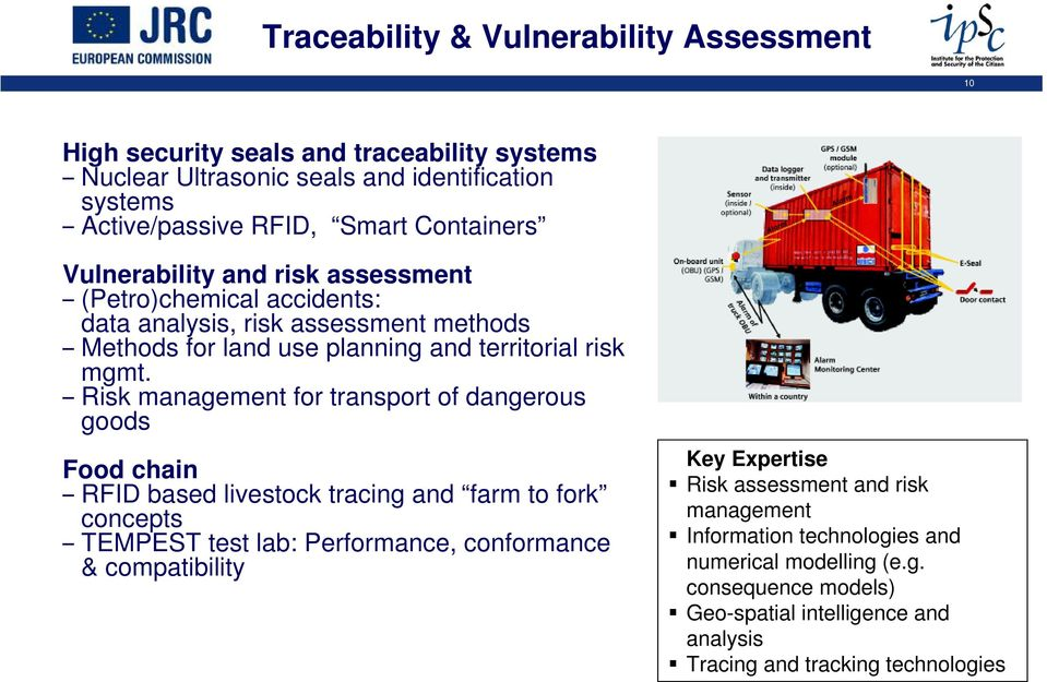Risk management for transport of dangerous goods Food chain RFID based livestock tracing and farm to fork concepts TEMPEST test lab: Performance, conformance &