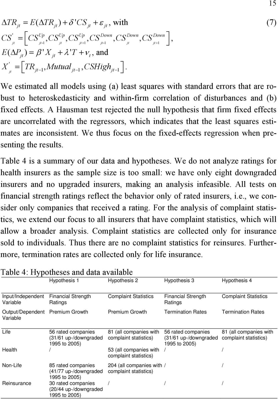 A Hausman test rejected the null hypothesis that firm fixed effects are uncorrelated with the regressors, which indicates that the least squares estimates are inconsistent.