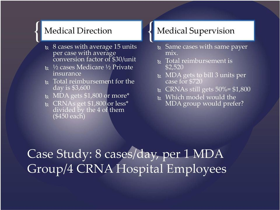 each) Medical Supervision Same cases with same payer mix.