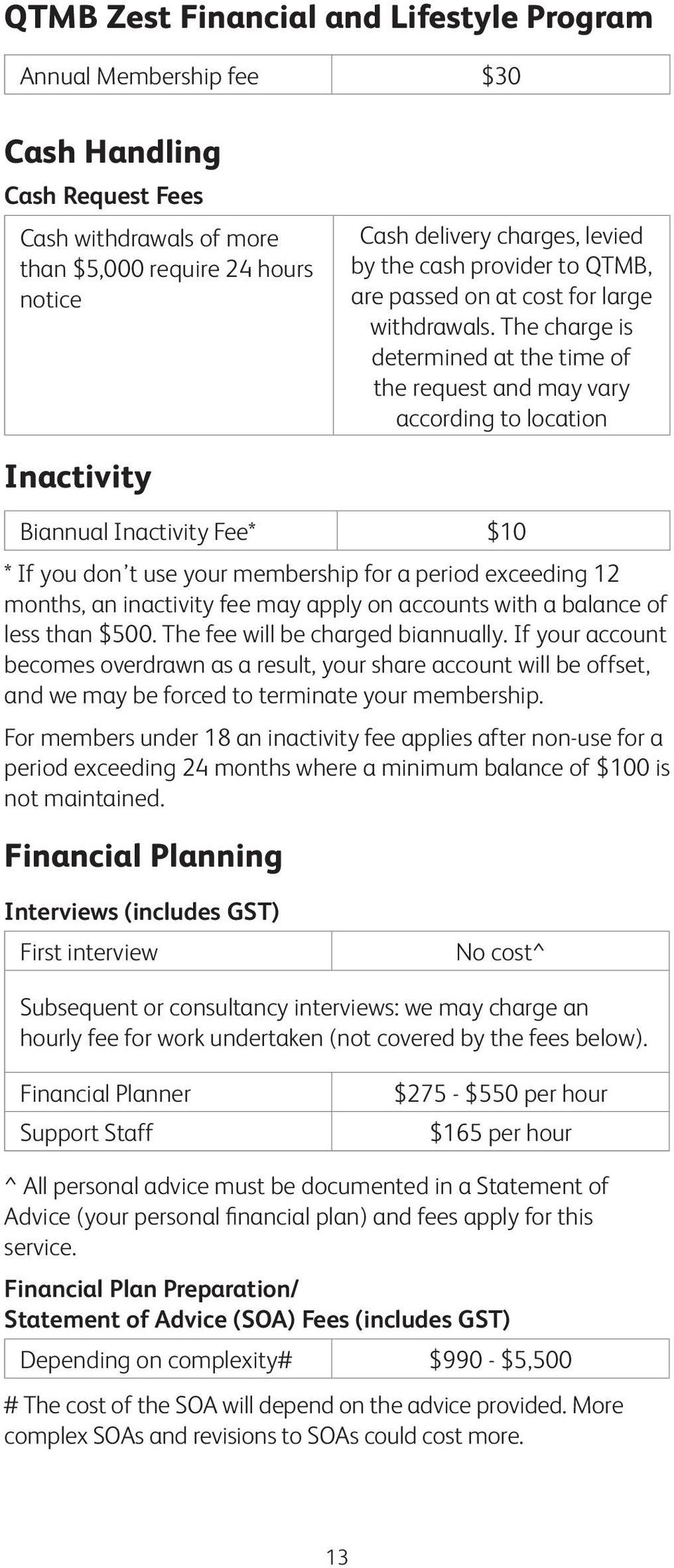 The charge is determined at the time of the request and may vary according to location Inactivity Biannual Inactivity Fee* $10 * If you don t use your membership for a period exceeding 12 months, an