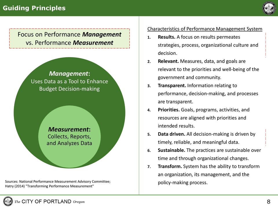 "Committee; Hatry (2014) ""Transforming Performance Measurement"" Characteristics of Performance Management System 1. Results."