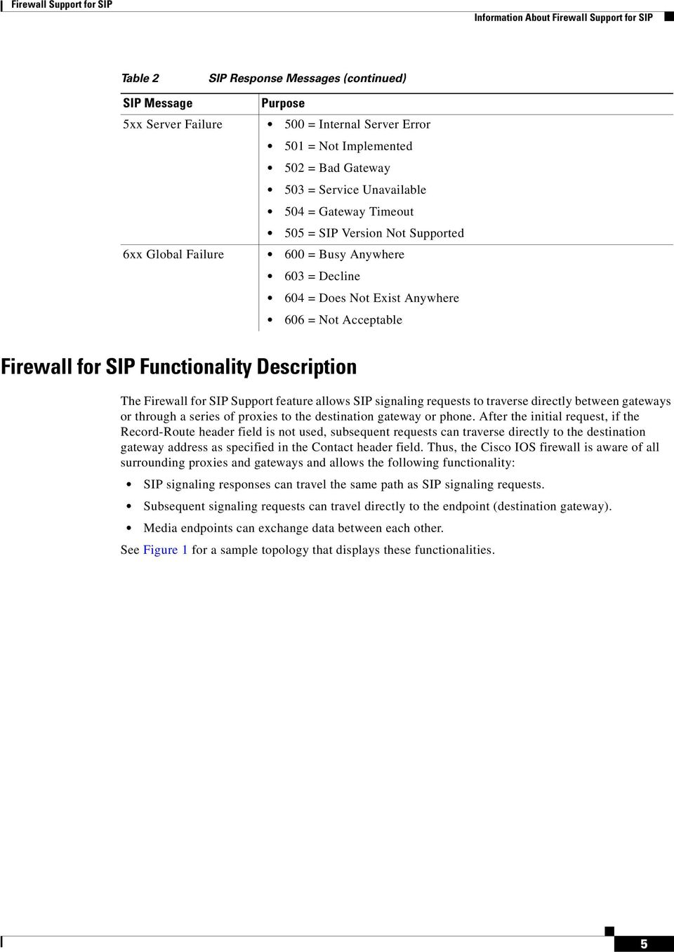 Firewall for SIP Functionality Description The Firewall for SIP Support feature allows SIP signaling requests to traverse directly between gateways or through a series of proxies to the destination