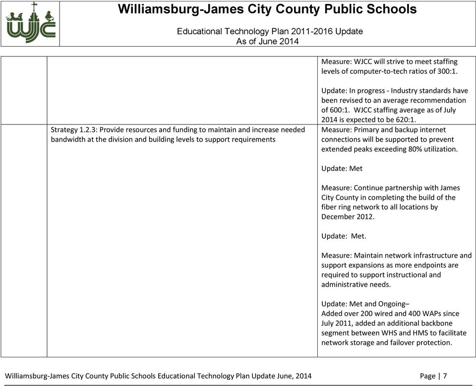 average recommendation of 600:1. WJCC staffing average as of July 2014 is expected to be 620:1.