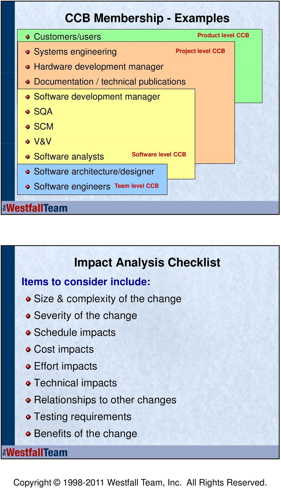 Product level CCB Project level CCB Impact Analysis Checklist Items to consider include: Size & complexity of the change Severity of the