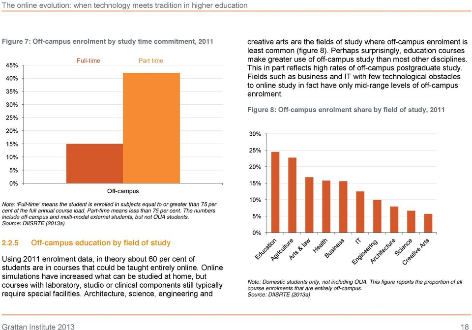 Source: DIISRTE (2013a) 2.2.5 Off-campus education by field of study Using 2011 enrolment data, in theory about 60 per cent of students are in courses that could be taught entirely online.
