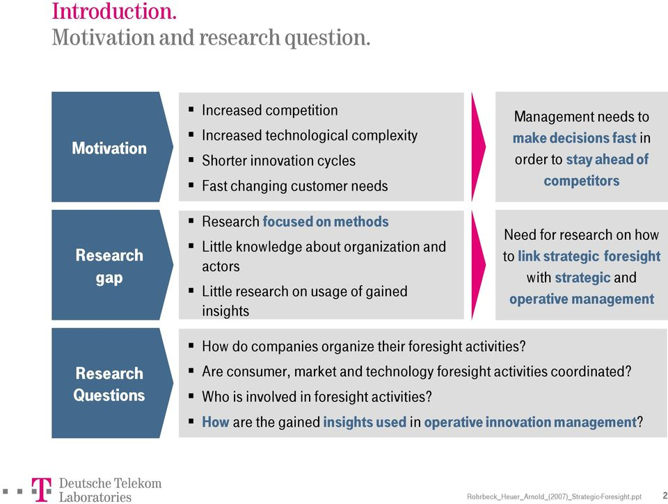 organization and actors Little research on usage of gained insights Management needs to make decisions fast in order to stay ahead of competitors Need for research on how to link strategic