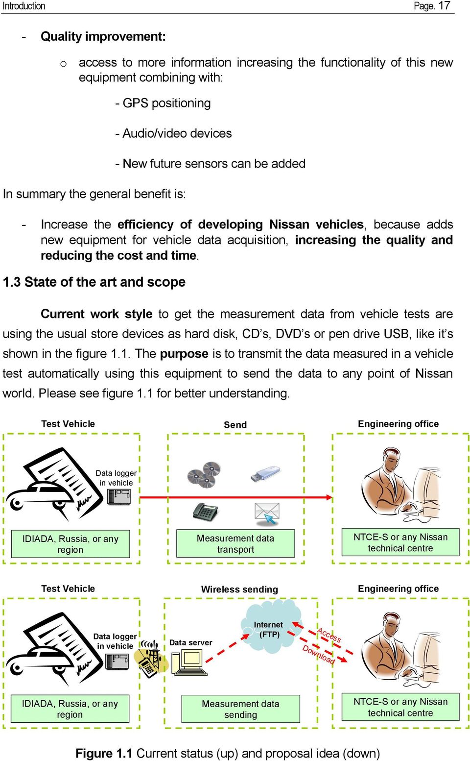 New future sensors can be added - Increase the efficiency of developing Nissan vehicles, because adds new equipment for vehicle data acquisition, increasing the quality and reducing the cost and time.