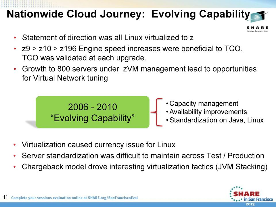 Growth to 800 servers under zvm management lead to opportunities for Virtual Network tuning 2006-2010 Evolving Capability Capacity management