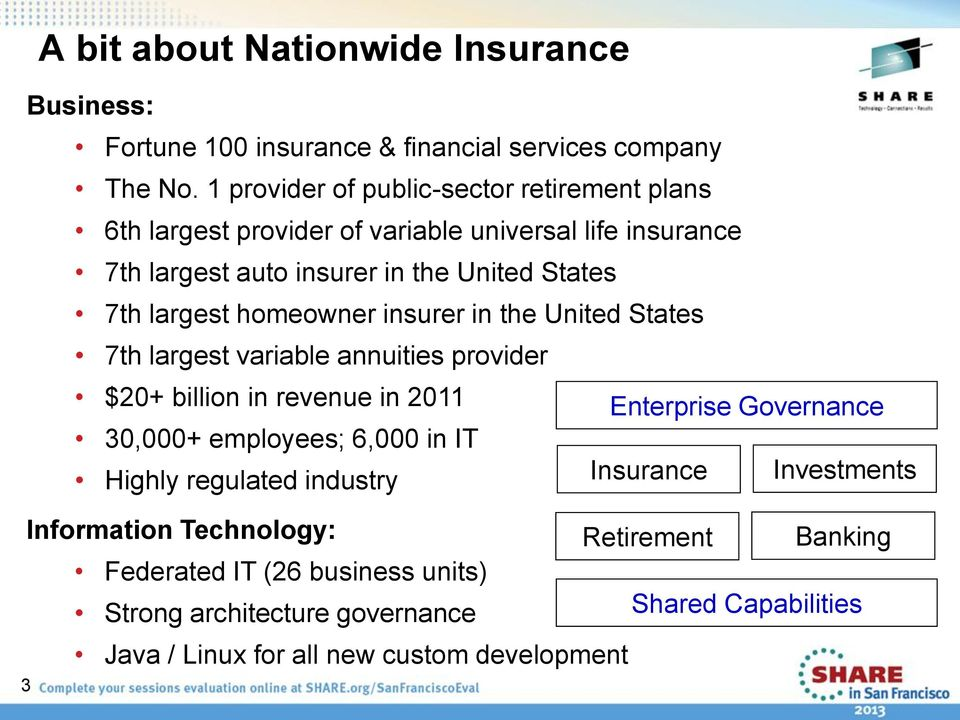 homeowner insurer in the United States 7th largest variable annuities provider $20+ billion in revenue in 2011 Enterprise Governance 30,000+ employees; 6,000 in