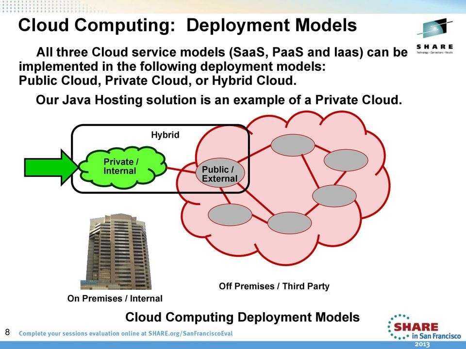 Our Java Hosting solution is an example of a Private Cloud.