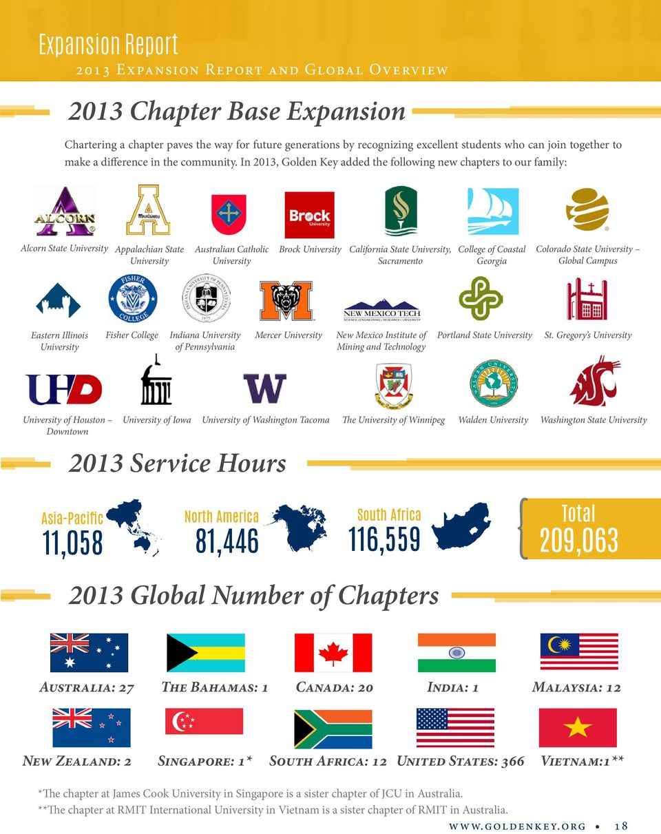 In 2013, Golden Key added the following new chapters to our family: Alcorn State University Appalachian State University Australian Catholic University Brock University California State University,