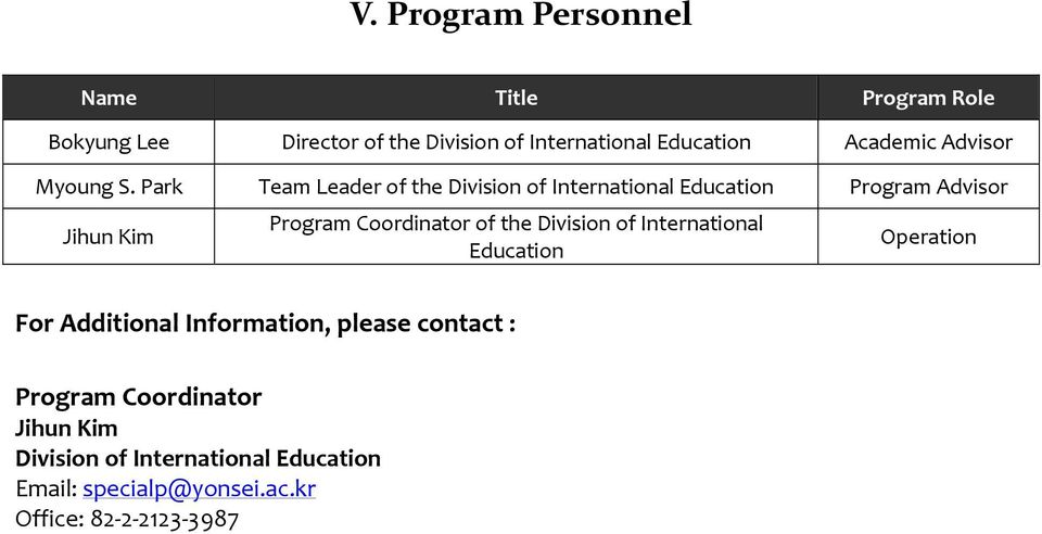 Park Team Leader of the Division of International Education Program Advisor Jihun Kim Program Coordinator of the