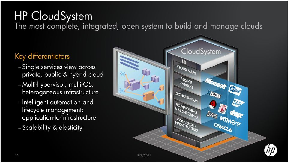Multi-hypervisor, multi-os, heterogeneous infrastructure Intelligent automation and