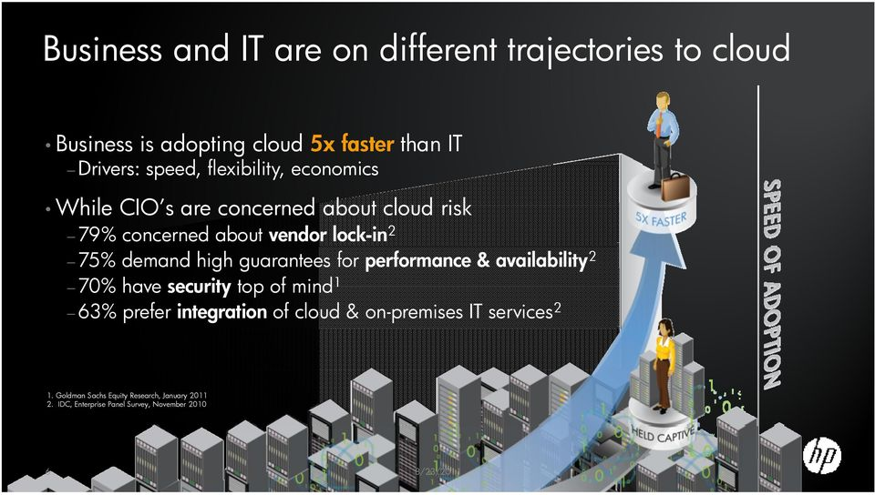 guarantees for performance & availability 2 70% have security top of mind 1 63% prefer integration of cloud &