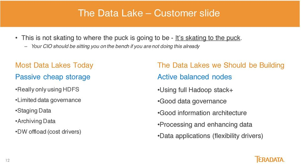 using HDFS Limited data governance Staging Data Archiving Data DW offload (cost drivers) The Data Lakes we Should be Building Active