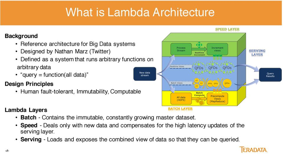 Computable Lambda Layers Batch - Contains the immutable, constantly growing master dataset.