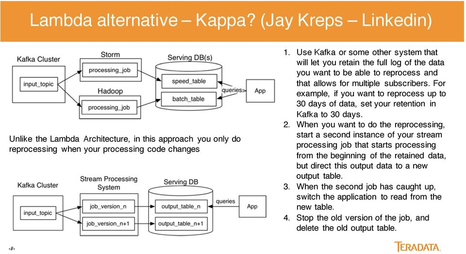 For example, if you want to reprocess up to 30 days of data, set your retention in Kafka to 30 days. 2.