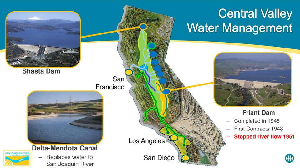 Los Angeles San Diego Friant Dam Completed