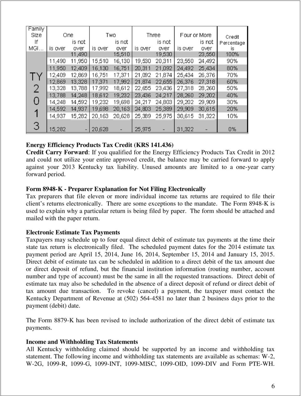 Handbook For Electronic Filers Of Individual Income Tax Returns Pdf