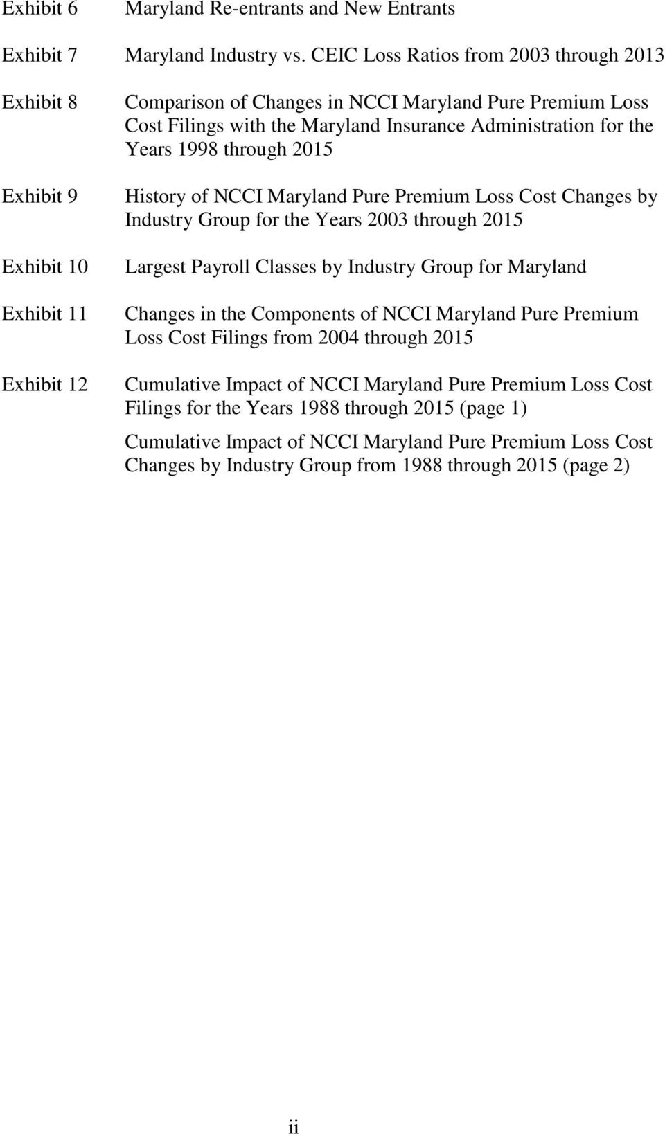 Administration for the Years 1998 through 2015 History of NCCI Maryland Pure Premium Loss Cost Changes by Industry Group for the Years 2003 through 2015 Largest Payroll Classes by Industry Group for