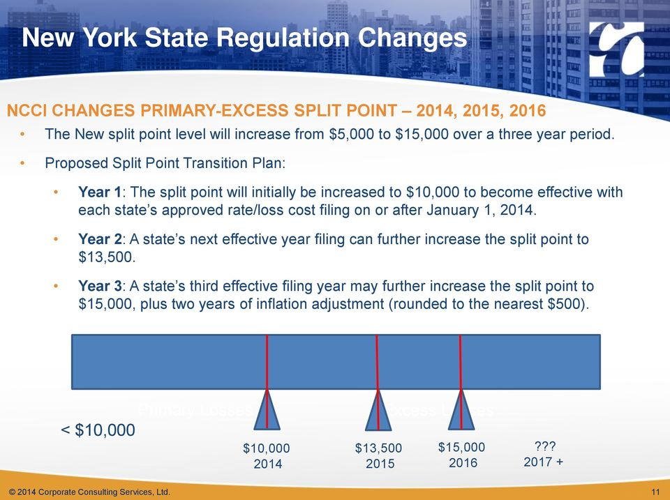 2014. Year 2: A state s next effective year filing can further increase the split point to $13,500.