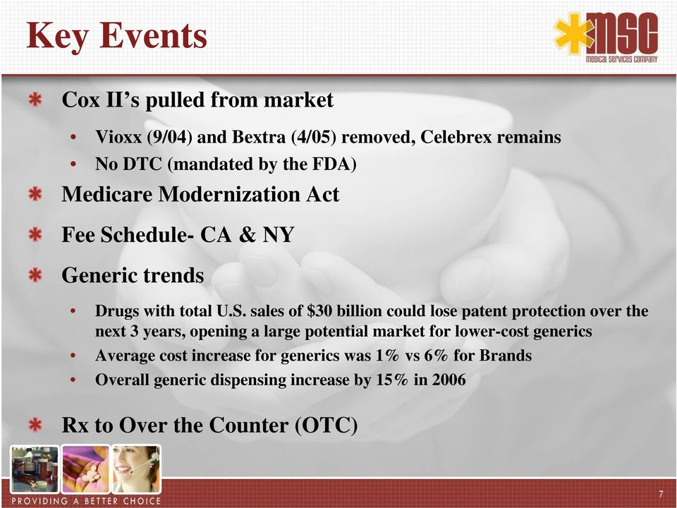 hedule- CA & NY Generic trends Drugs with total U.S.