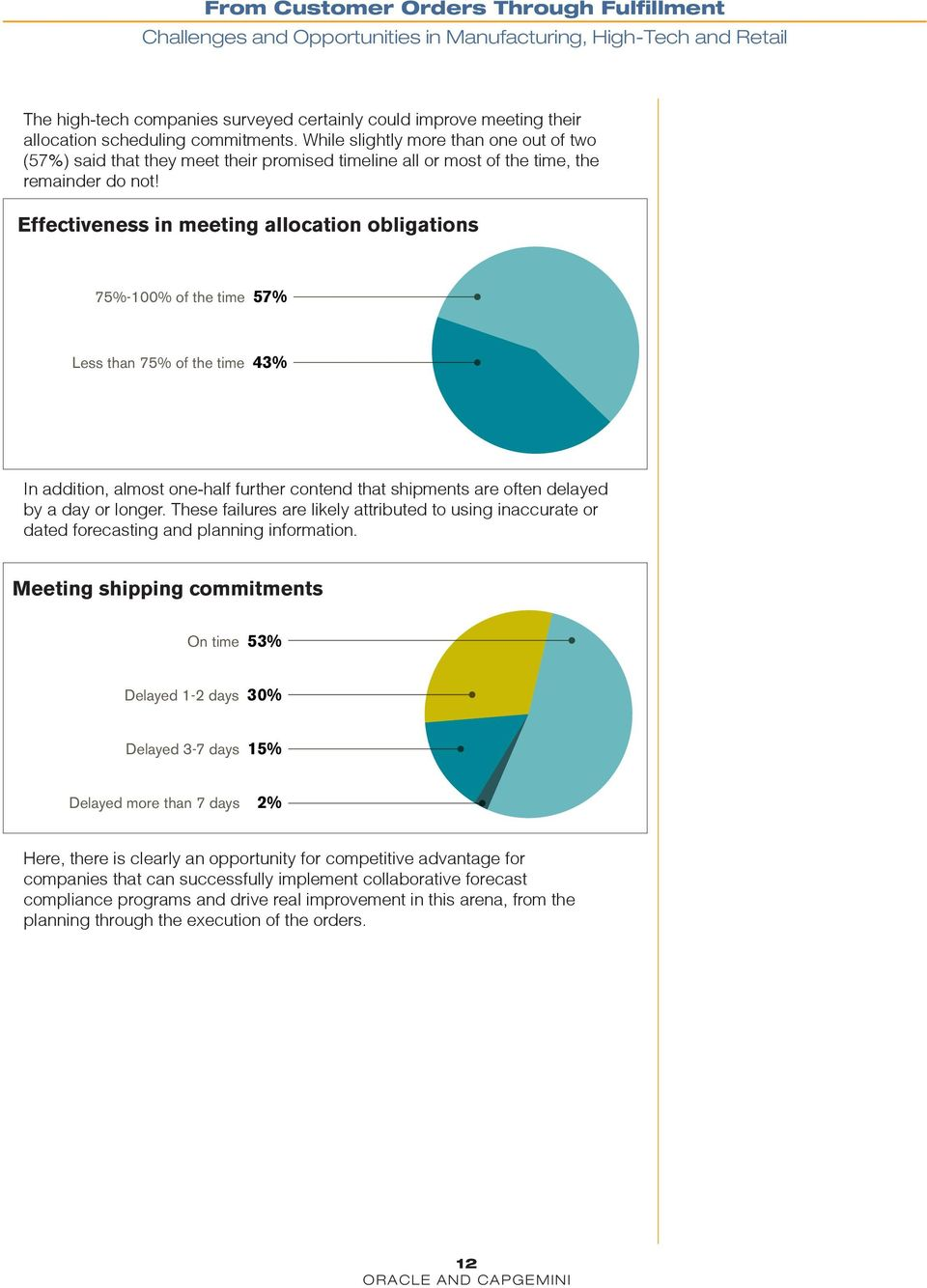 Effectiveness in meeting allocation obligations 75%-100% of the time 57% Less than 75% of the time 43% In addition, almost one-half further contend that shipments are often delayed by a day or longer.