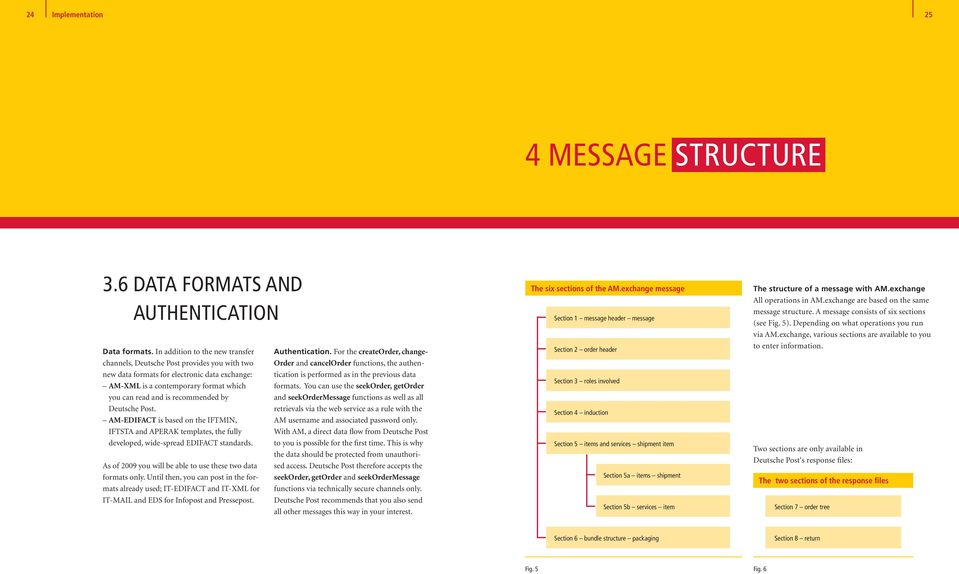 Deutsche Post. AM-EDIFACT is based on the IFTMIN, IFTSTA and APERAK templates, the fully developed, wide-spread EDIFACT standards. As of 2009 you will be able to use these two data formats only.