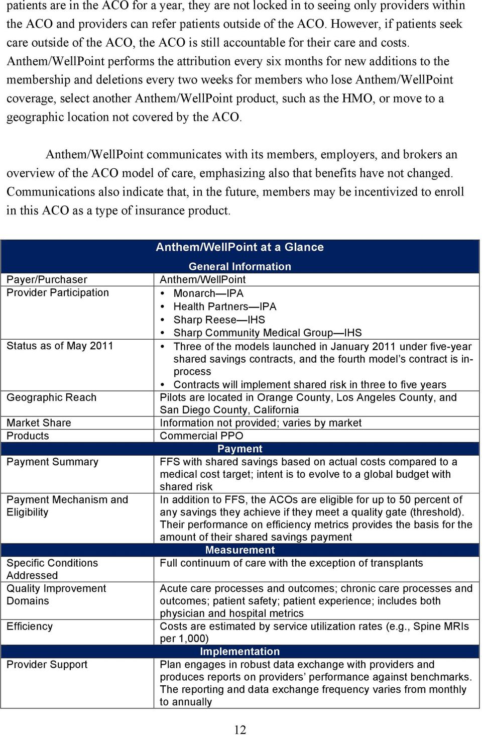 Anthem/WellPoint performs the attribution every six months for new additions to the membership and deletions every two weeks for members who lose Anthem/WellPoint coverage, select another